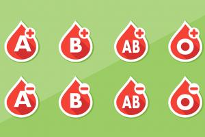 Stravujte sa podľa vašej krvnej skupiny