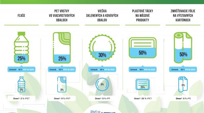Plasty_infografikajpg1200